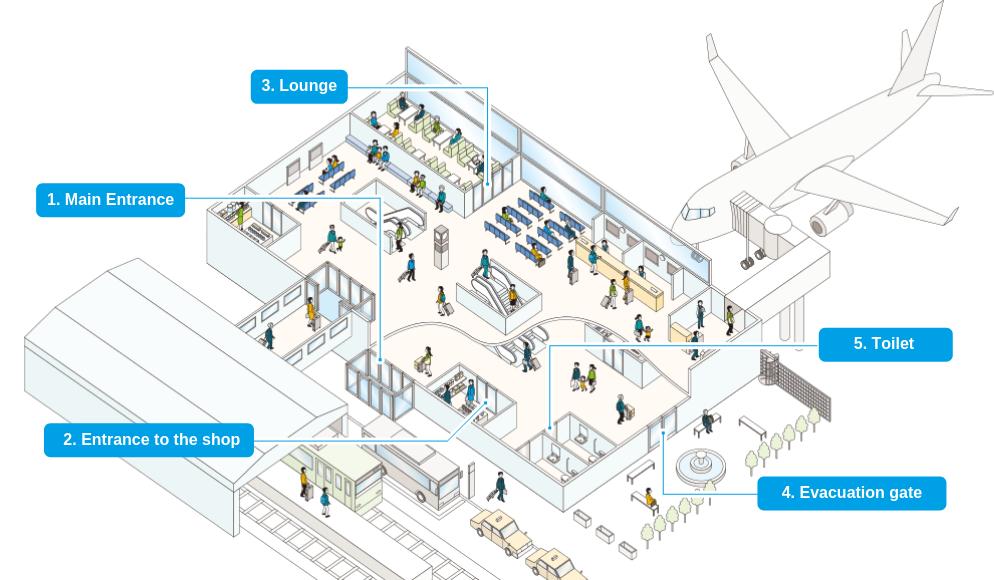 Transportation Hub Products Scene